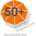 SCHNEIDER SCHIRME Rechteckschirm »Oslo«