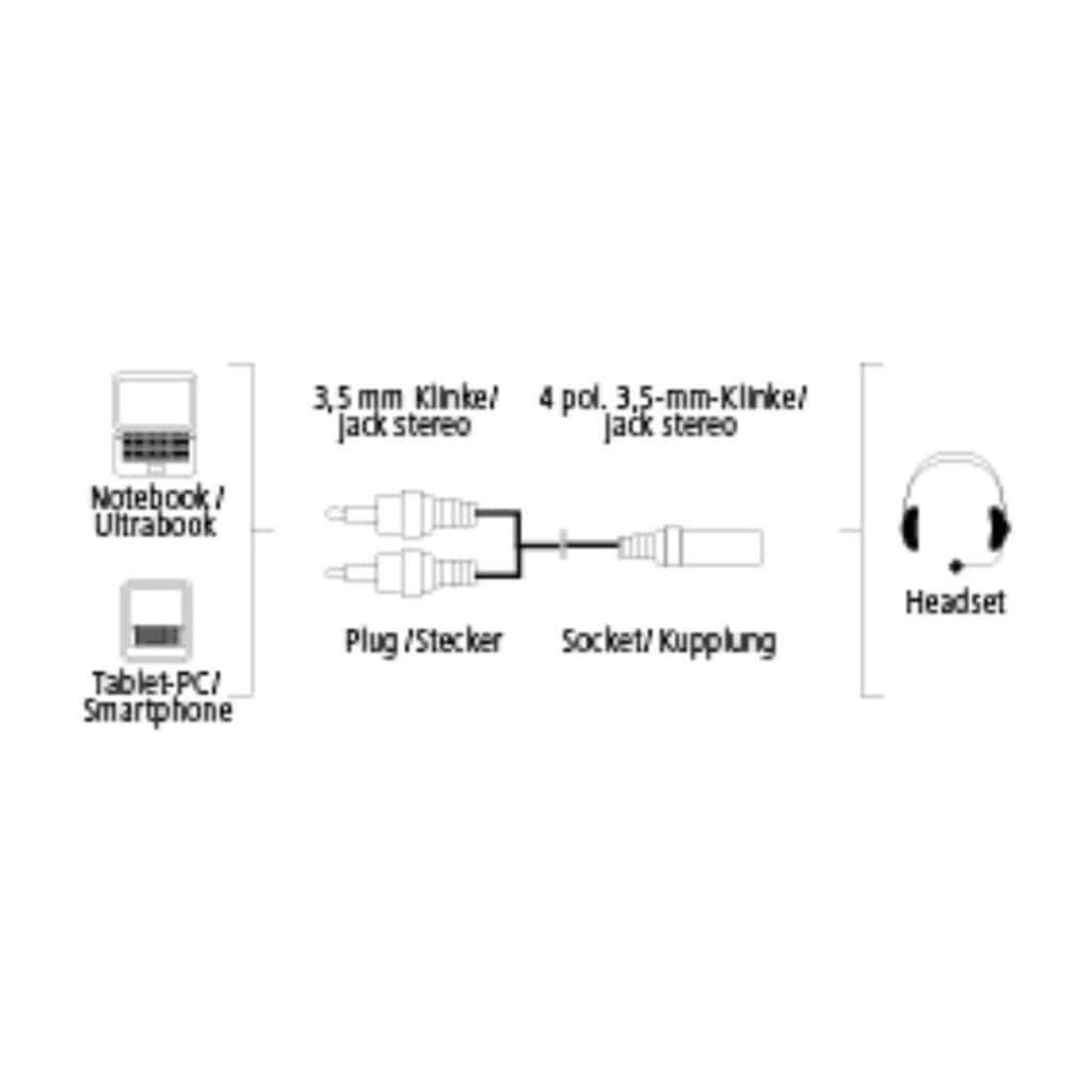 Hama Audio-Adapter »2x3,5-mm-Klinken-Stecker«, 3,5-mm-Klinke zu 3,5-mm-Klinke, 10 cm, 4pol., 3,5mm-Klinken-Kupplung auf