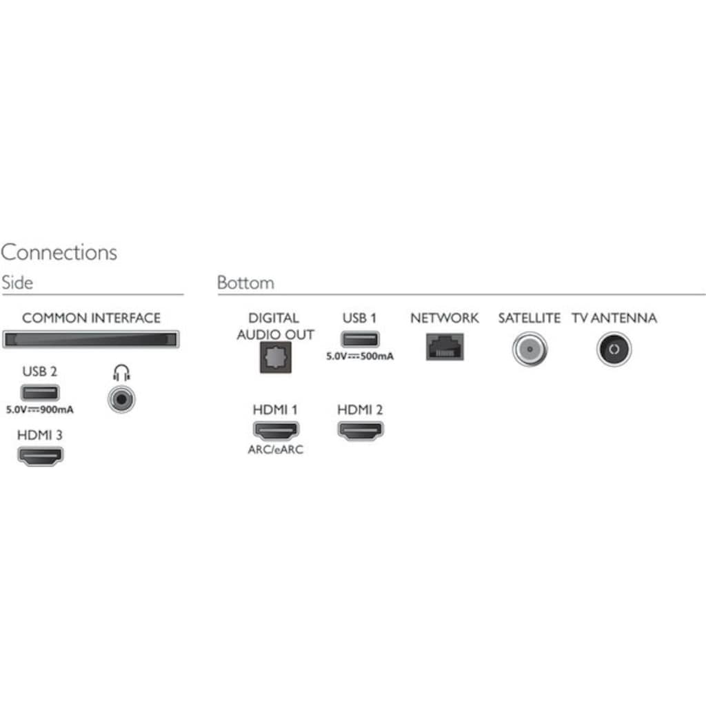 "Philips LED-Fernseher »50PUS7506/12«, 126 cm/50 "", 4K Ultra HD, Smart-TV"