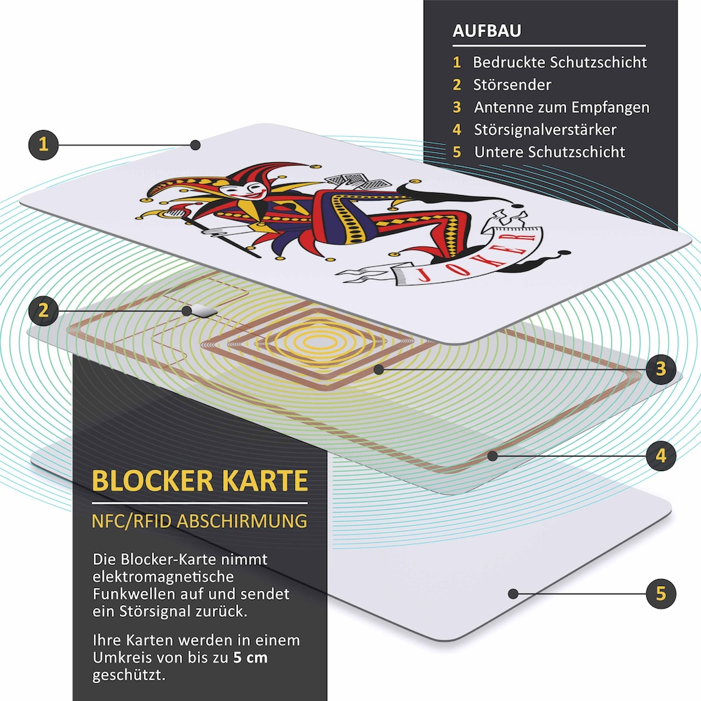 Aplic RFID Blocker Karte zur Abschirmung im 2er Set