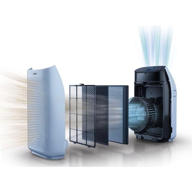 Philips Luftreiniger AC1214/10, für 63 m² Räume