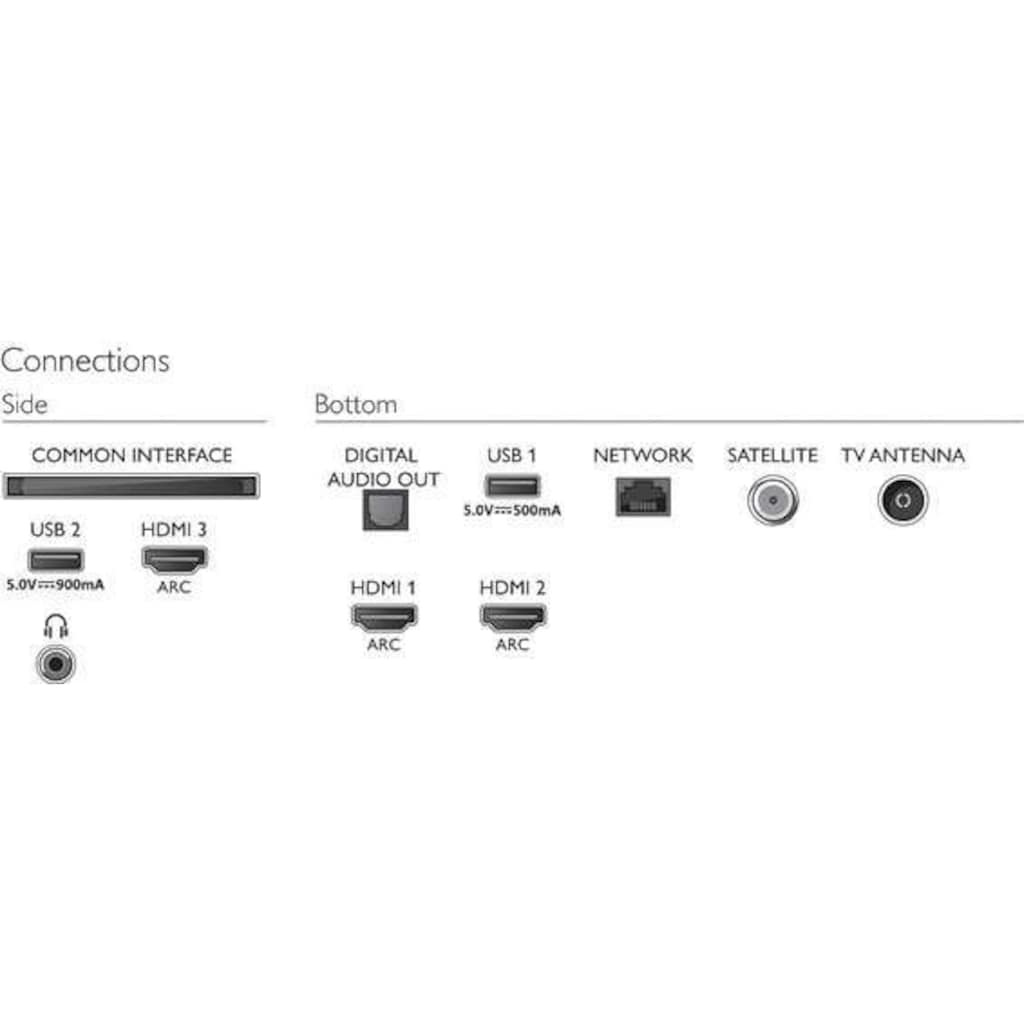 "Philips LED-Fernseher »70PUS7505/12«, 178 cm/70 "", 4K Ultra HD, Smart-TV"