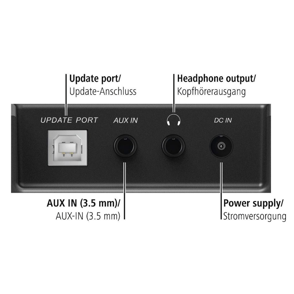 Hama Internetradio, WLAN Unterbau Küchenradio mit App/Multiroom »WiFi-/UPnP-Streaming/Line-In«