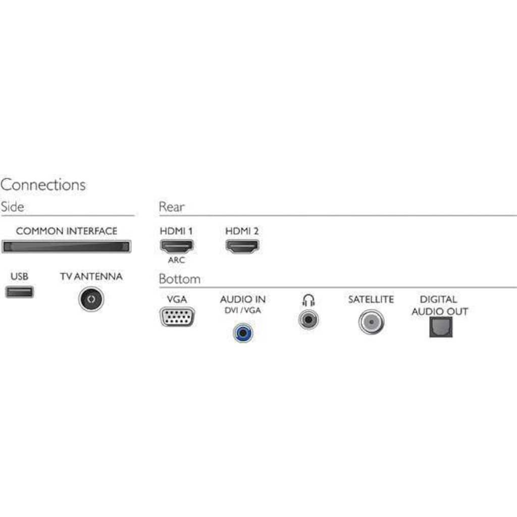 "Philips LED-Fernseher »24PFS5525/12«, 60 cm/24 "", Full HD"