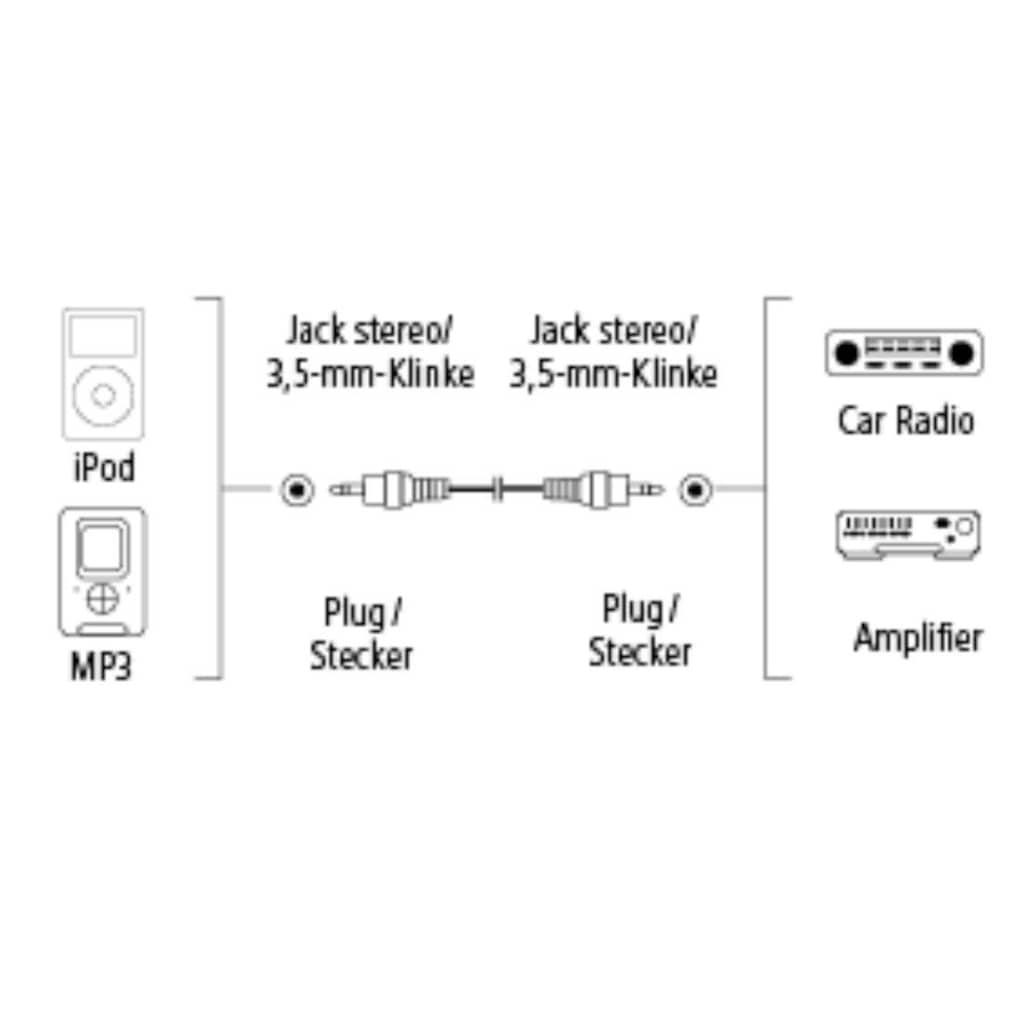 Hama Audio-Kabel »Stecker - Stecker, 0,5 m«, 3,5-mm-Klinke, 3,5-mm-Klinke, 50 cm, 3,5-mm-Klinke