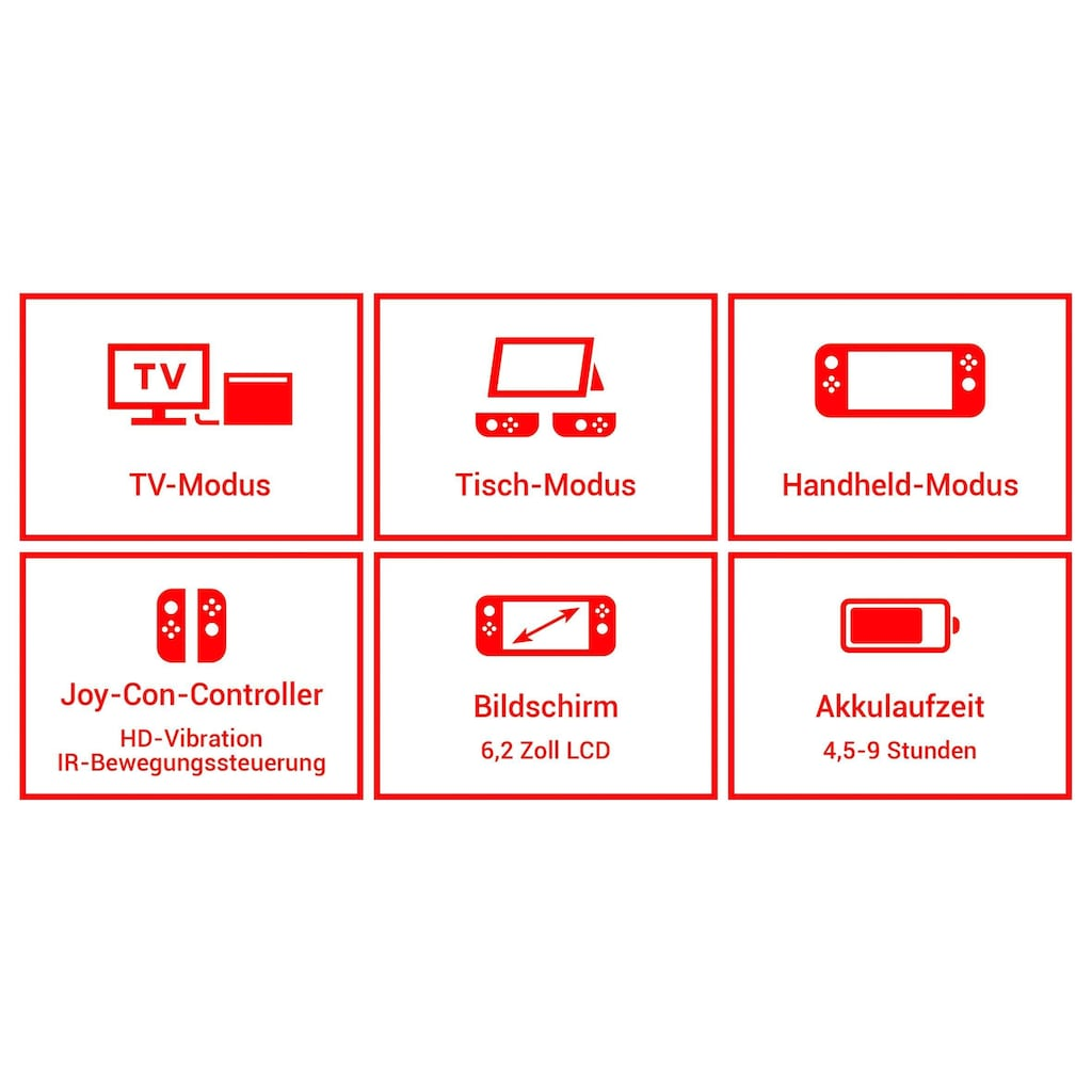 Nintendo Switch Konsole, neues Modell