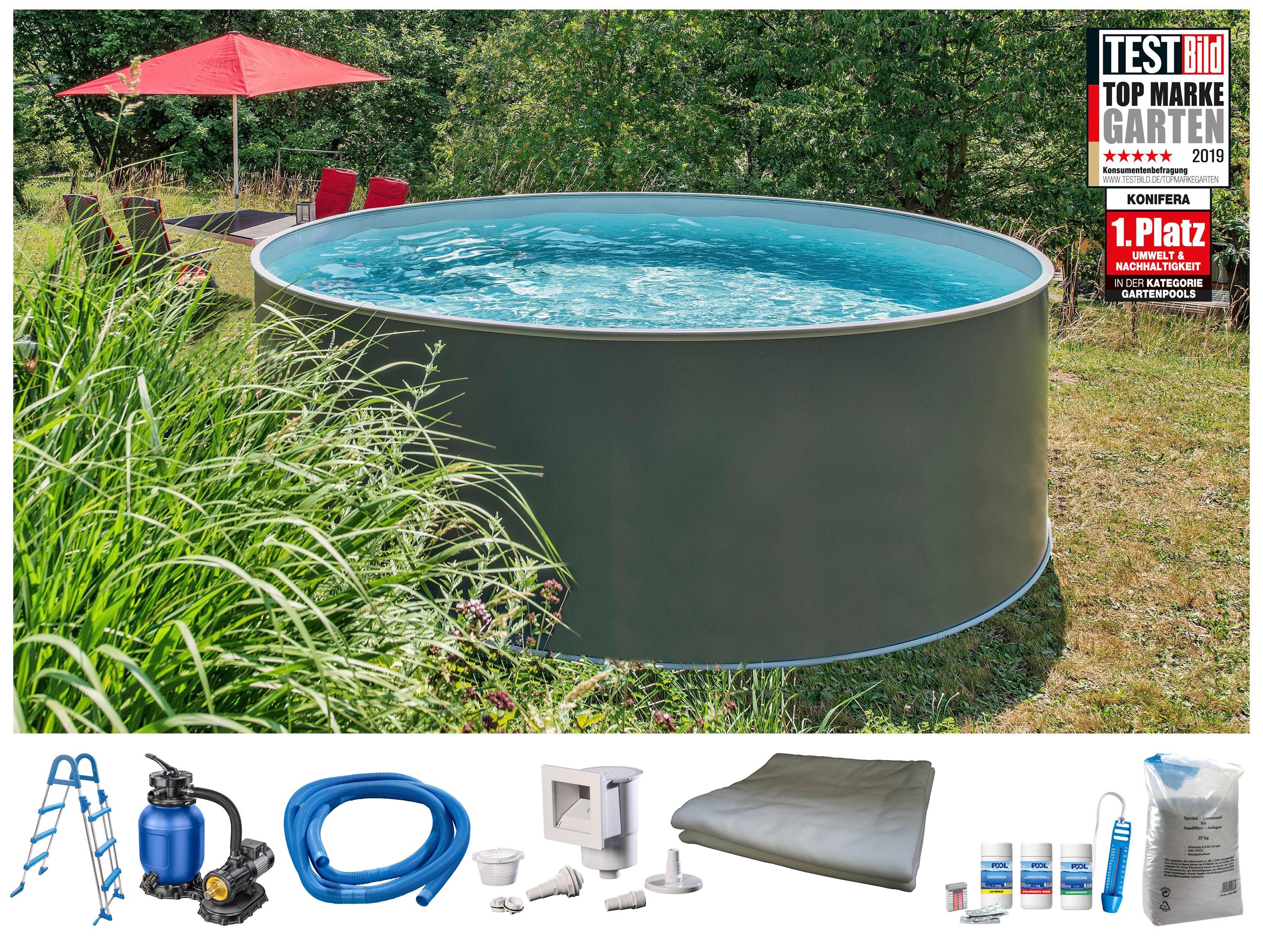 KONIFERA Set: Rundpool »Premium«, 7-tlg., in verschiedenen Größen | Garten > Swimmingpools > Schwimmbecken | KONIFERA